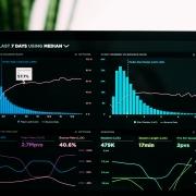 Performance Bar Chart